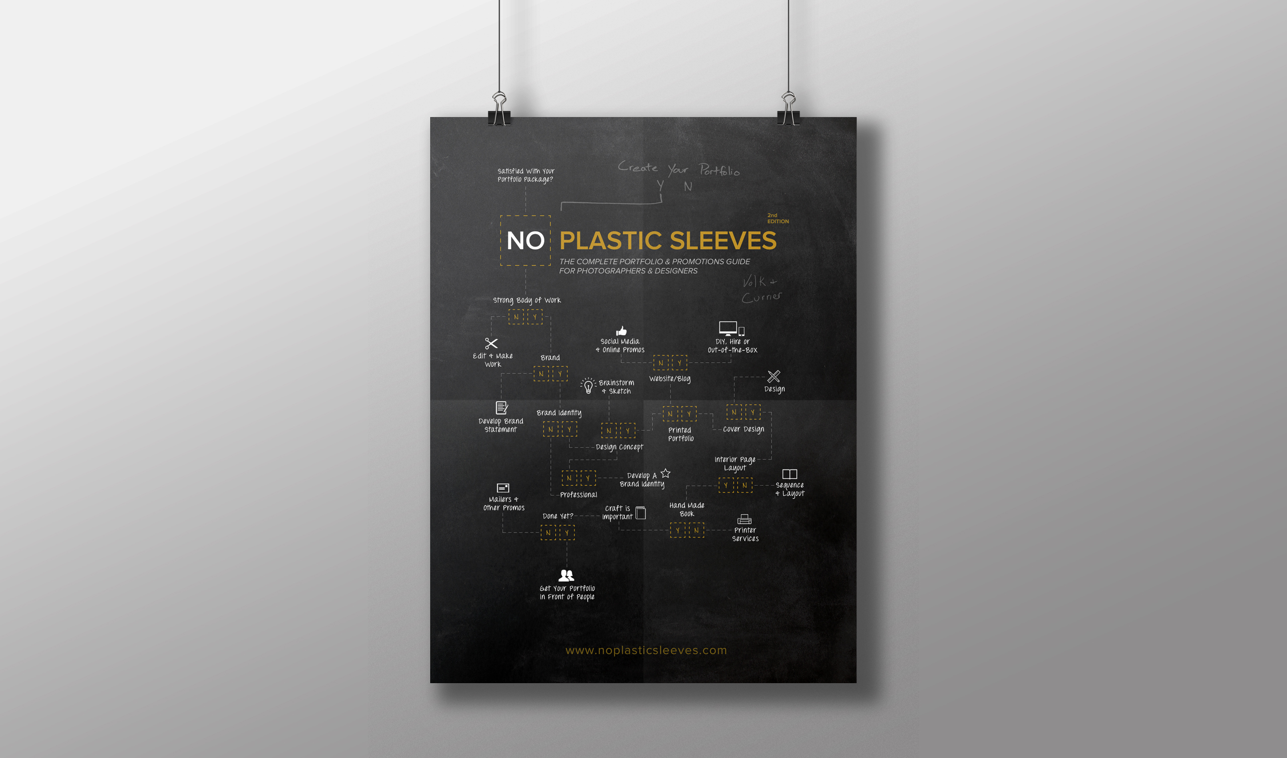 NPS Poster